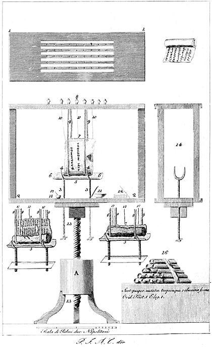 Incisione raffigurante la Macchina di Padre Piaggio, in una Tav. tratta da Tesoro letterario di Ercolano, ossia, la reale officina dei papiri ercolanesi (1858)