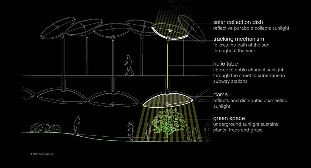"""Immagine che espone il funzionamento del """"remote skylight"""" - Ph. Raad Studio"""