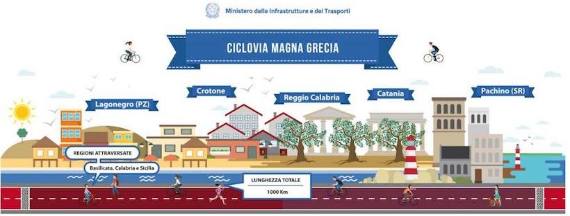 ciclovia_magna_grecia