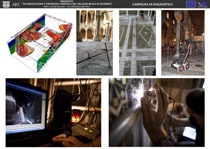 Alcune della fasi di realizzazione del rilievo 3D del Palazzo dei Normanni, Palermo