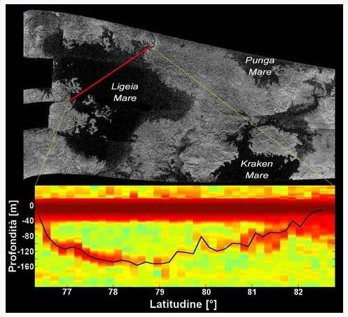 Immagine del Ligeia Mare con la elaborazione grafica dei dati ottenuti tramite il radar della sonda Cassini